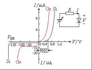 二极管测量CPU温度的原理解析