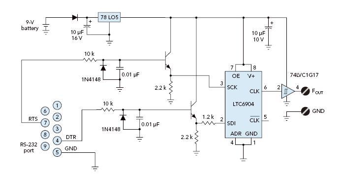 依靠Visual Basic运行的信号发生器简介