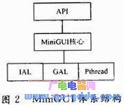 MiniGUI移植到S3C2440的过程介绍