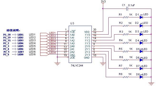 Cortex-M3处理器的外部中断程序自学