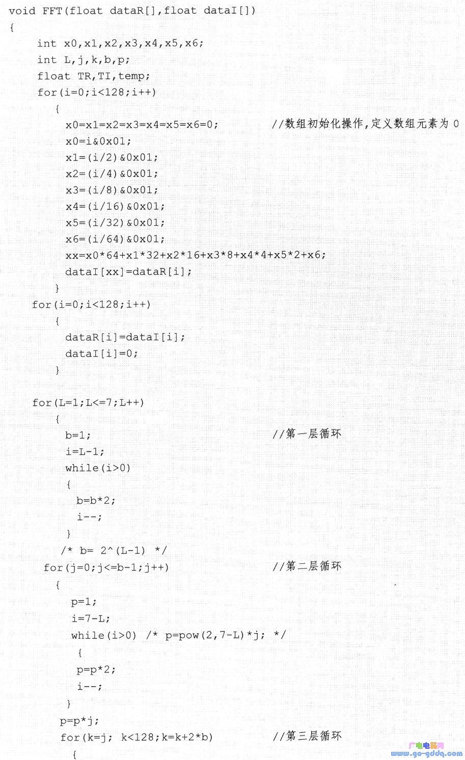 基于51单片机FFT算法的源码设计
