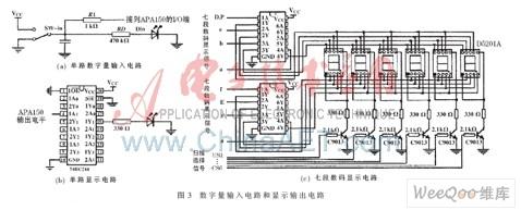 一款基于APA300的创新型FPGA实验板