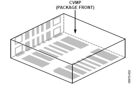 陶瓷垂直贴装封装的焊接建议