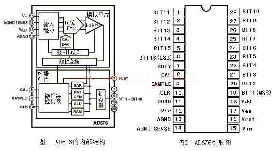 高精度A/D在测磁设备中的应用