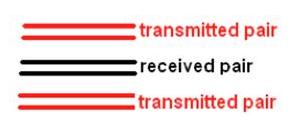 优化PCB布线减少串扰的解决方案