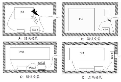 设计制造中的电磁兼容测试