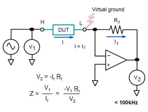 阻抗分析仪/LCR表原理