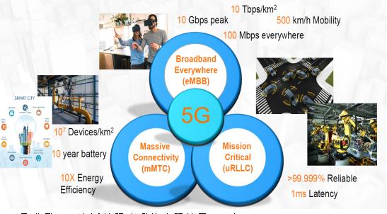 """打通5G技术应用的""""任督二脉"""",ADI射频与微波技术走向系统与生态化"""