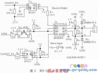 基于STM32F107VCT6微控制器的控制系统设计