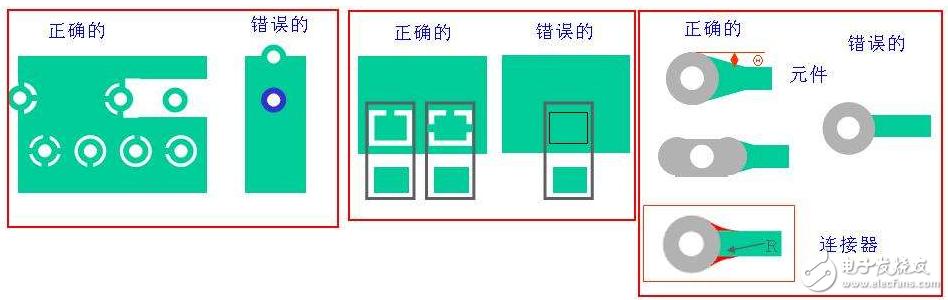 pcb正片和负片的区别,布局、布线技巧及设计工艺规范