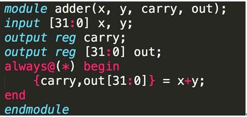 ▲ 32 bits 加法器的 Verilog 范例。