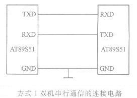 AT89S51串行口工作方式1