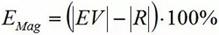 矢量信号分析仪计量方法