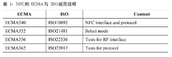 NFC技术规范与测试要求