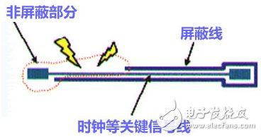 高速PCB设计指南