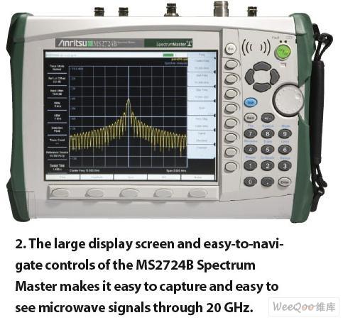 扫描频率高达20GHz的手持式频谱分析仪