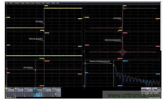 物�M其用,10大方法教你�U展示波器用途