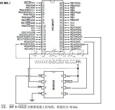 PIC单片机在接口设计中的应用