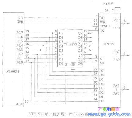 AT89S51单片机与82C55的接口设计编程