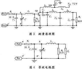 RF功率管的输入输出阻抗测量