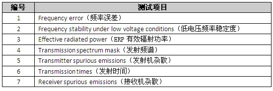 UHF频段RFID产品CE认证的射频RF测试介绍