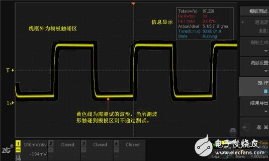 示波器模板测试功能介绍及应用详解
