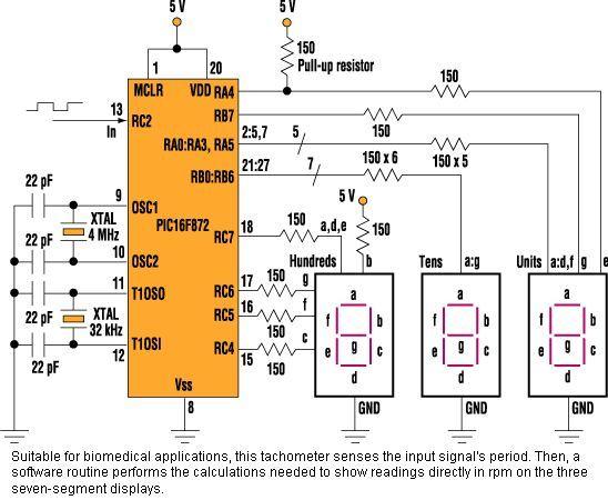 三位转速计的超低频率测量设计