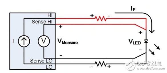 使用精密测量电源进行内阻测试和电容量测试