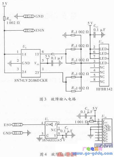 基于单片机的多路模拟、数字、脉冲信号的光纤传输设计
