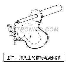 第九讲 示波器基础之电源噪声测试