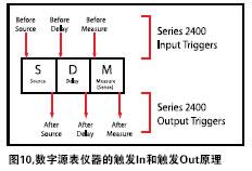 光电测试原理和基本知识(二)