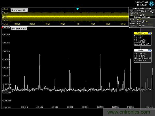 示波器用于电磁干扰排查!这个可以有!