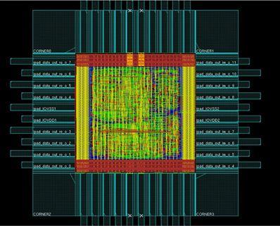 ▲ 常用的演算芯片- FFT 芯片,完成电路布局与绕线的结果。
