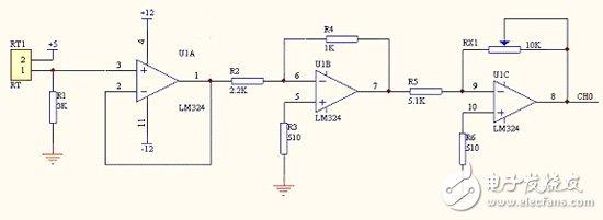 虚拟温度测量系统参考设计