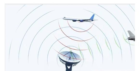 详解无线干扰的测量技术