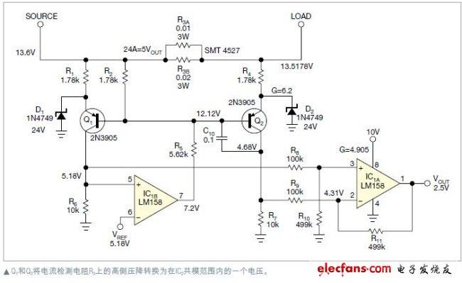 高手拆招:善用分立元件检测汽车高侧电流