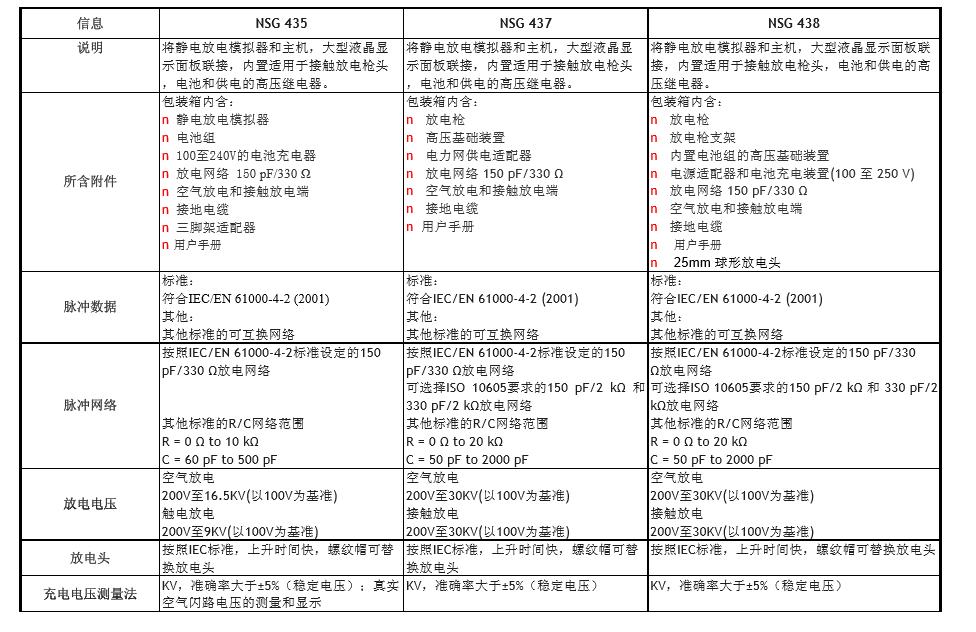 TESEQ特测静电放电测试仪(静电枪)ESD技术参数表