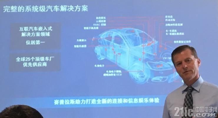 完整的系统级汽车解决方案.jpg