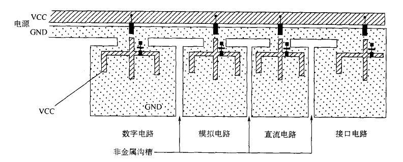 印制电路板中元器件的布局原则和布线原则