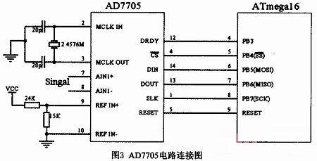 如何利用AVR单片机设计数字电子秤?