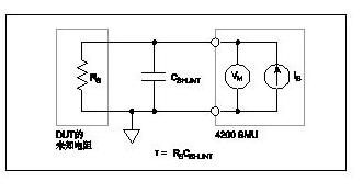 小电流测量误差源及减小误差的方法