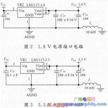 基于LPC2292与CAN总线的电子结算终端设计