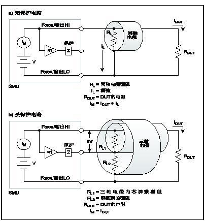 小电流测量漏流和保护II