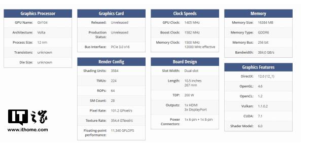 NVDIA GTX 1180现身!性能相比1080猛增50%