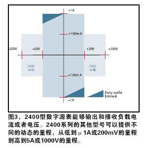 光电测试原理和基本知识(一)