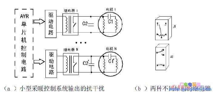 基于AVR单片机在采暖炉控制系统中的应用