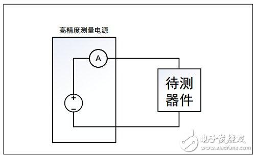 低功耗待测器件实现高精度低电流测量两种方式