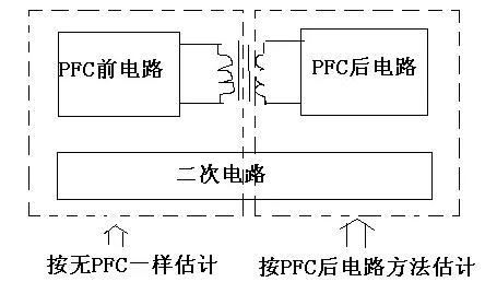 PCB设计之安规规范