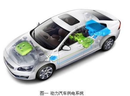 电动汽车车载充电机测试解决方案