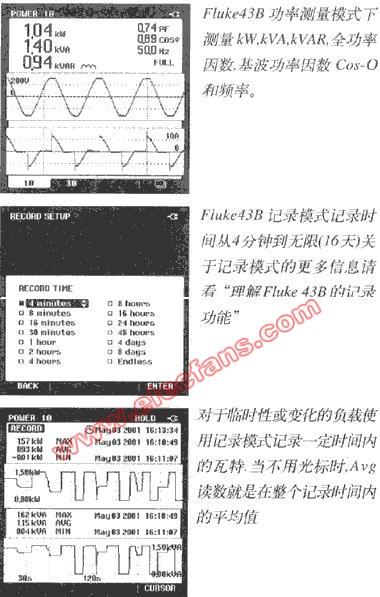 如何通过F43B测量电能(KWh)?